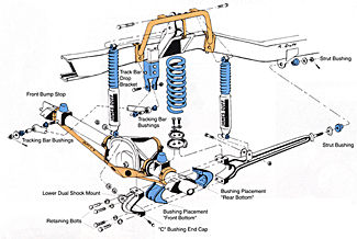 Early Ford Bronco Suspension System Drawing